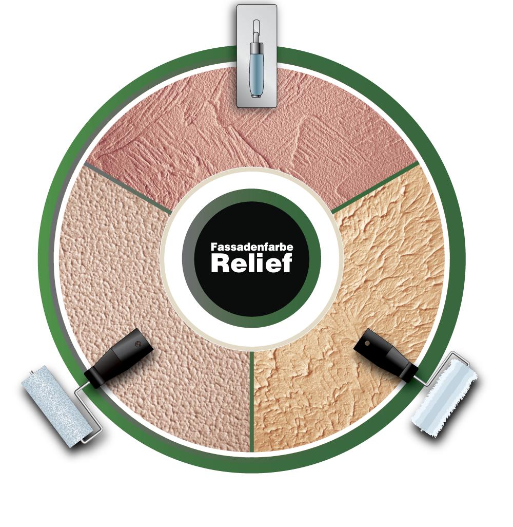 Фактурная краска FEIDAL Fassadenfarbe Relief морозостойкая